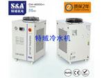 80W-100Wco2射频金属激